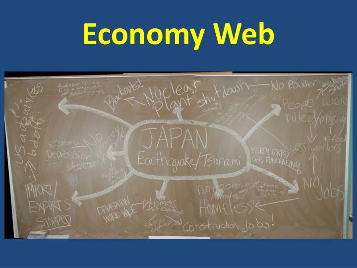 Economy Web