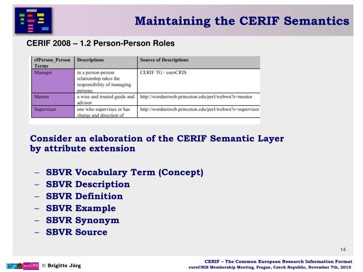 Maintaining the CERIF Semantics