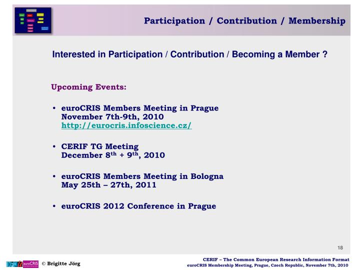 Participation / Contribution / Membership