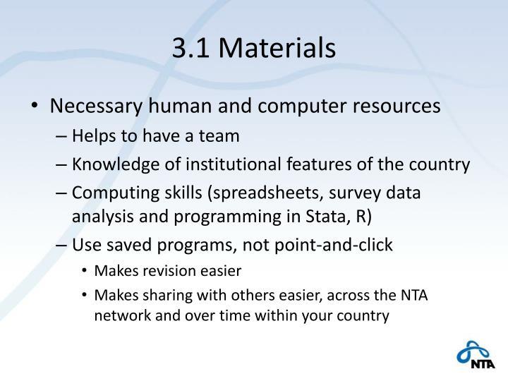 3.1 Materials