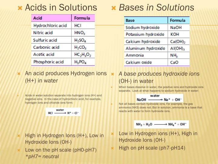 Acids in Solutions