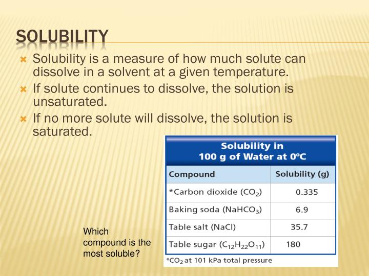 Solubility is a measure of how much solute can dissolve in a solvent at a given temperature.