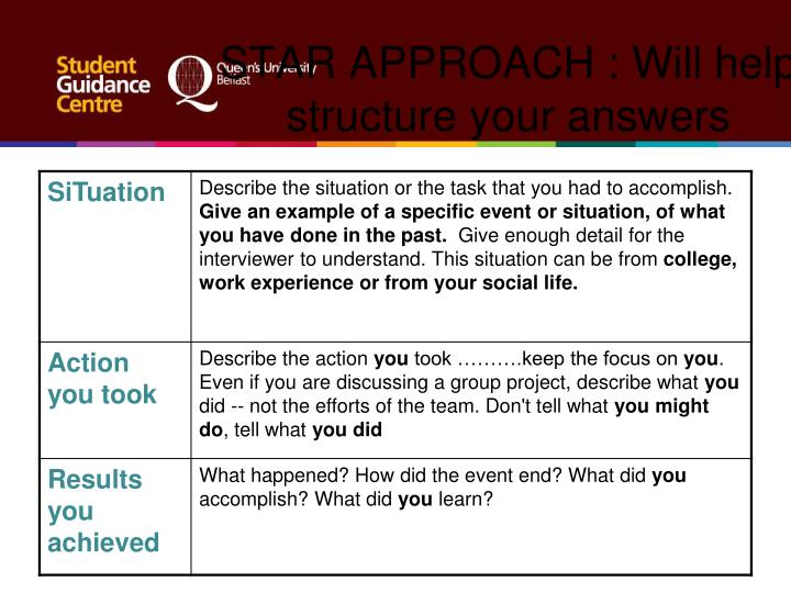 STAR APPROACH : Will help structure your answers