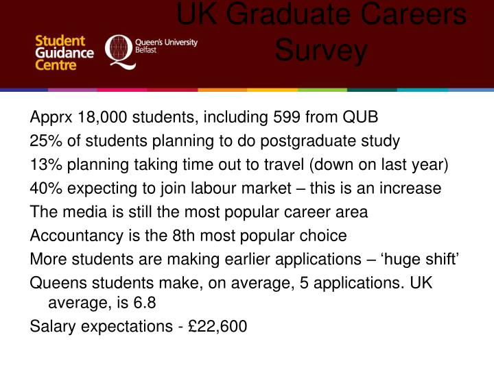 UK Graduate Careers