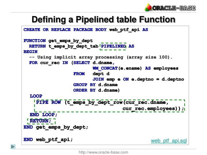 Defining a Pipelined table Function