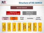 structure of dg sanco