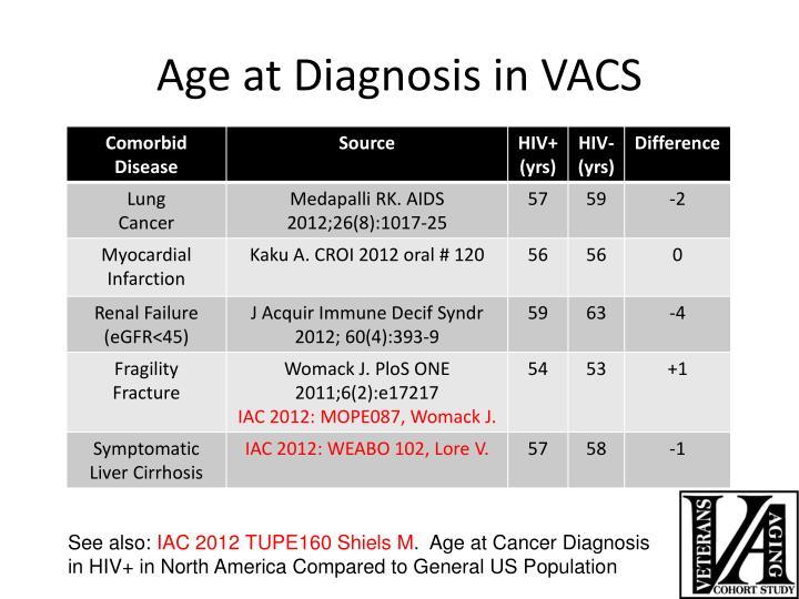 Age at Diagnosis in VACS