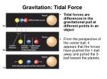 gravitation tidal force