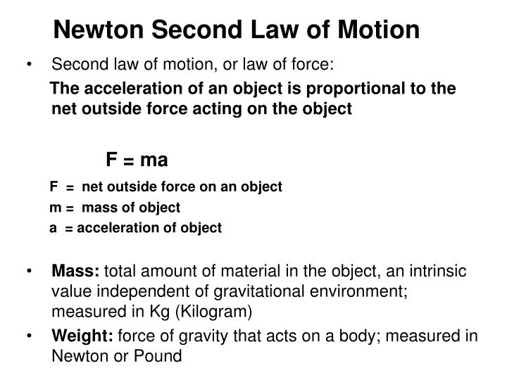 Newton Second Law of Motion