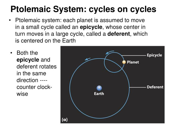 Ptolemaic System: cycles on cycles