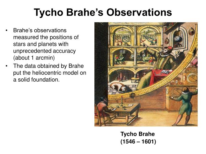 Tycho Brahe's Observations
