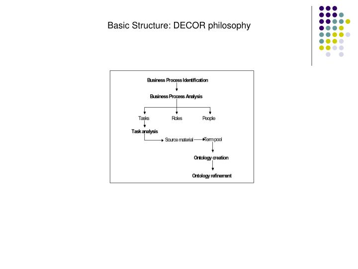 Basic Structure: DECOR philosophy