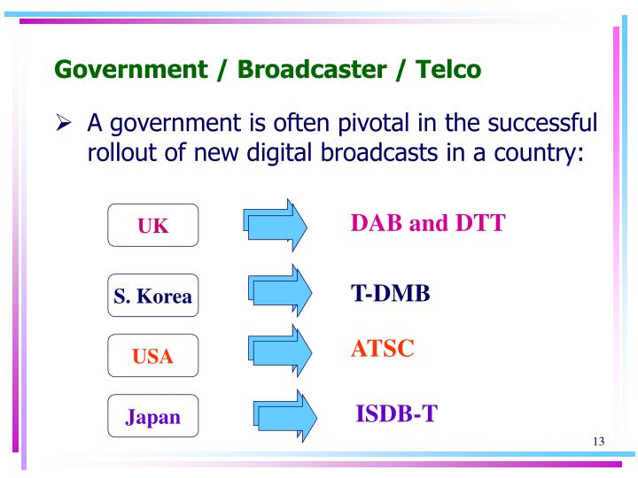 Government / Broadcaster / Telco