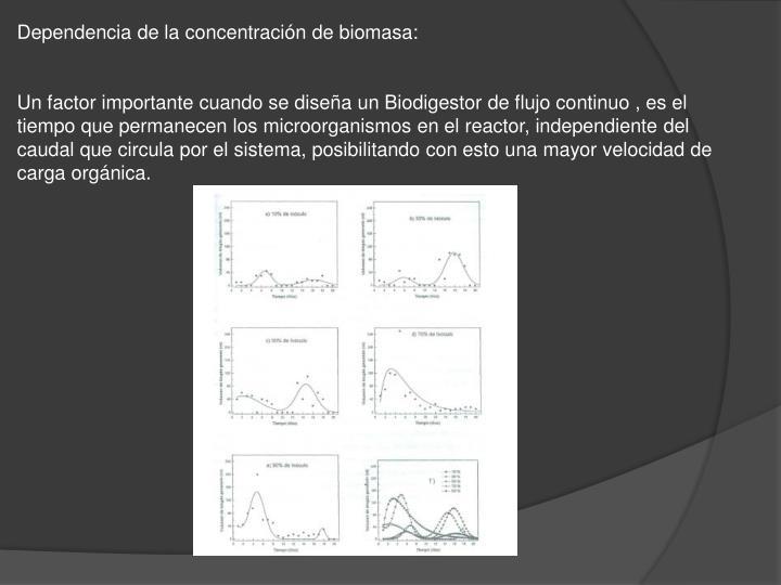 Dependencia de la concentración de biomasa: