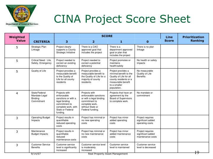 CINA Project Score Sheet