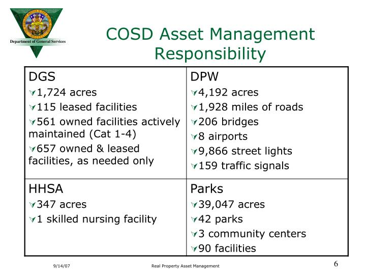 COSD Asset Management Responsibility