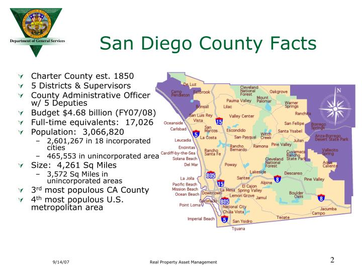 San Diego County Facts