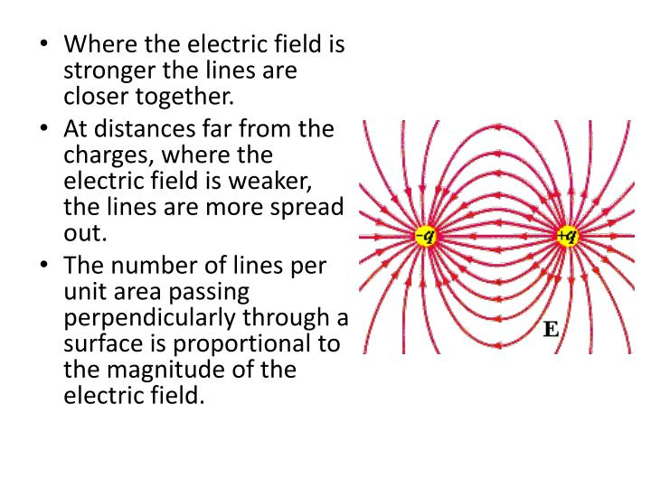 Where the electric field is stronger the lines are closer together.