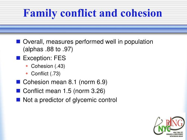 Family conflict and cohesion