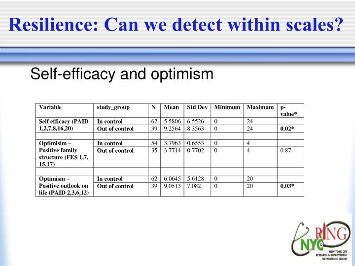 Resilience: Can we detect within scales?