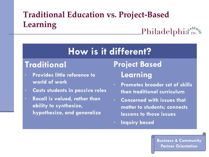 Traditional Education vs. Project-Based Learning