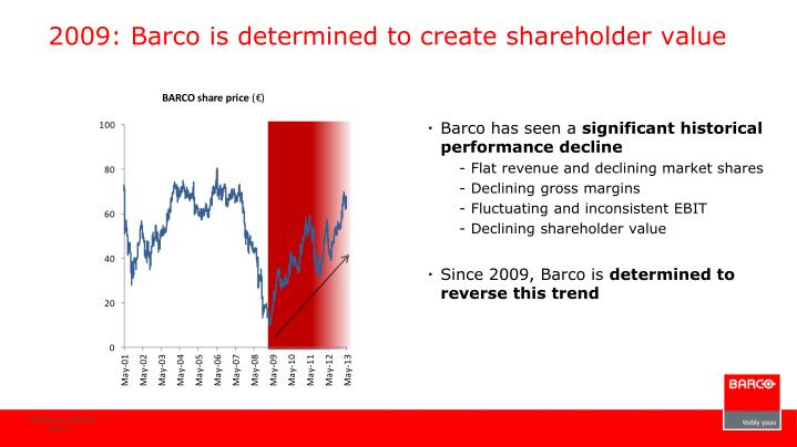 2009: Barco is determined to create shareholder value