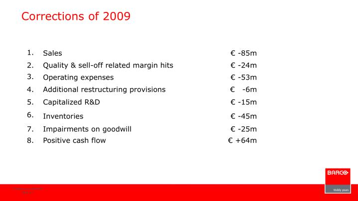 Corrections of 2009