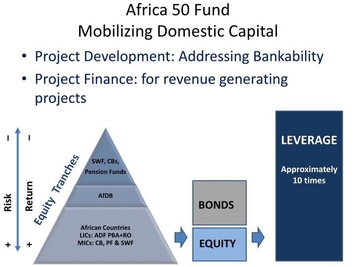Africa 50 Fund