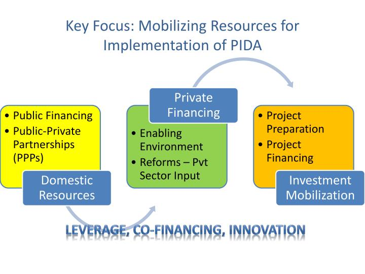 Key Focus: Mobilizing Resources for Implementation of PIDA