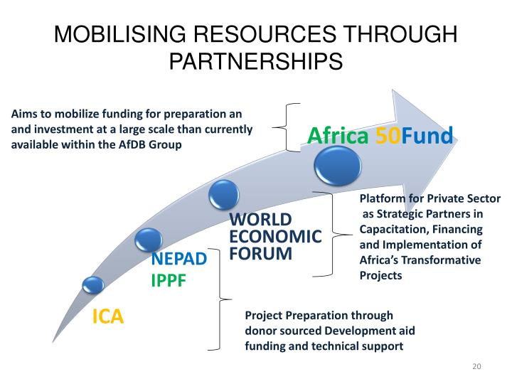 MOBILISING RESOURCES THROUGH PARTNERSHIPS