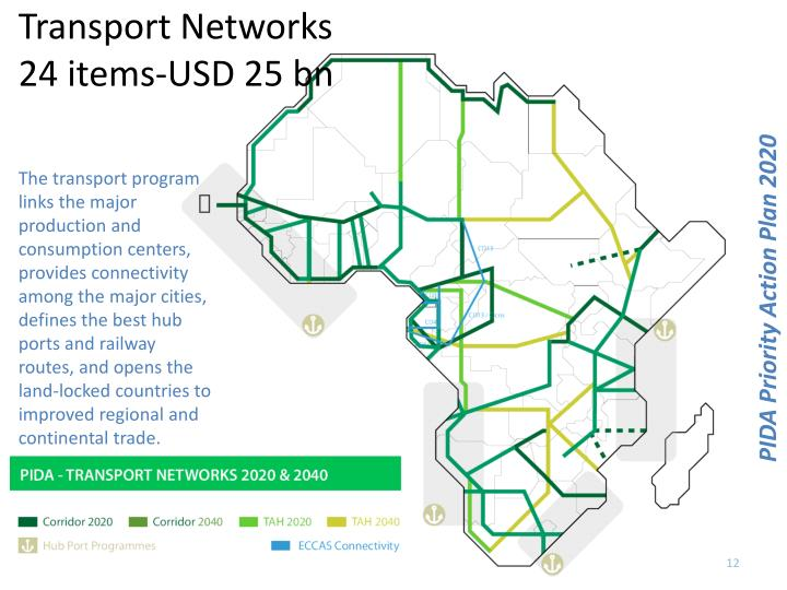 Transport Networks