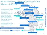 water resources excluding energy dams 9 items usd 2 bn
