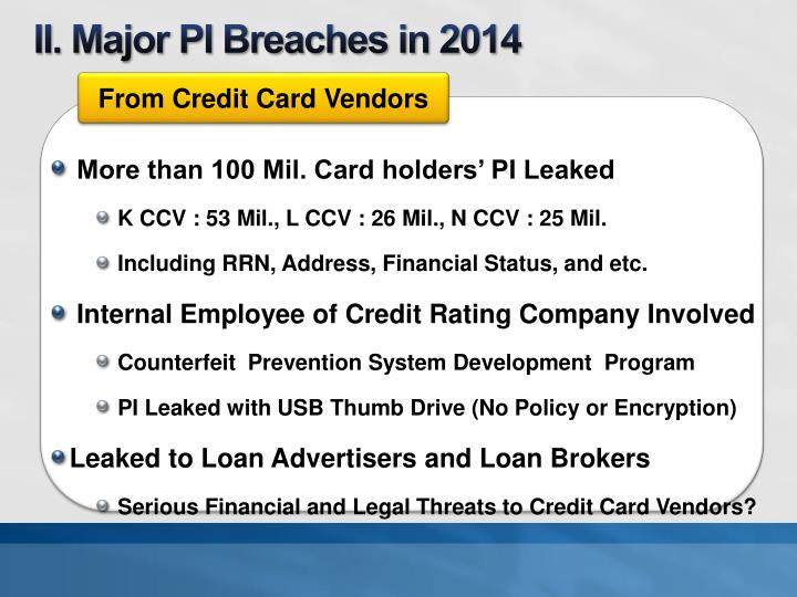 II. Major PI Breaches in 2014