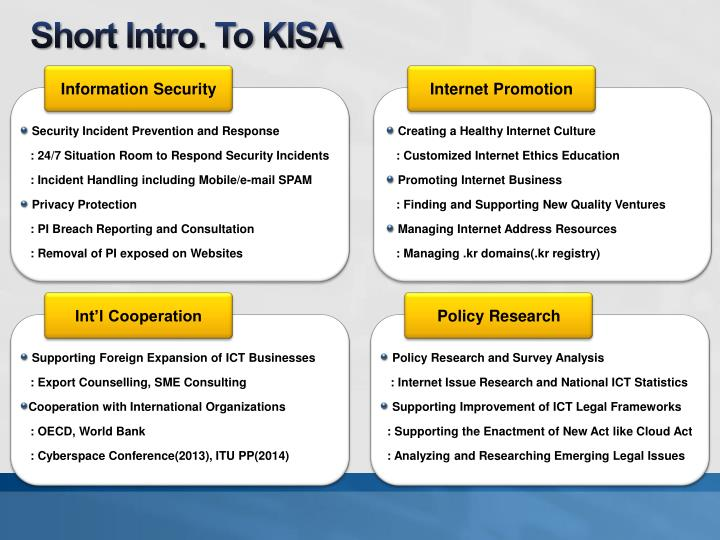 Short intro to kisa