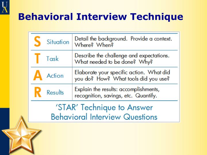 Behavioral Interview Technique