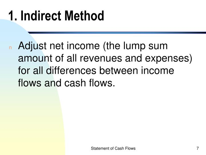 1. Indirect Method