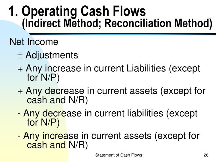 1. Operating Cash Flows