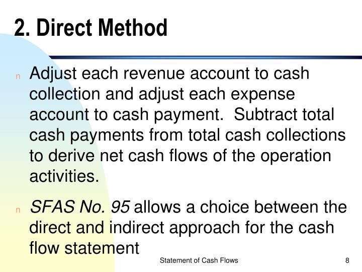 2. Direct Method
