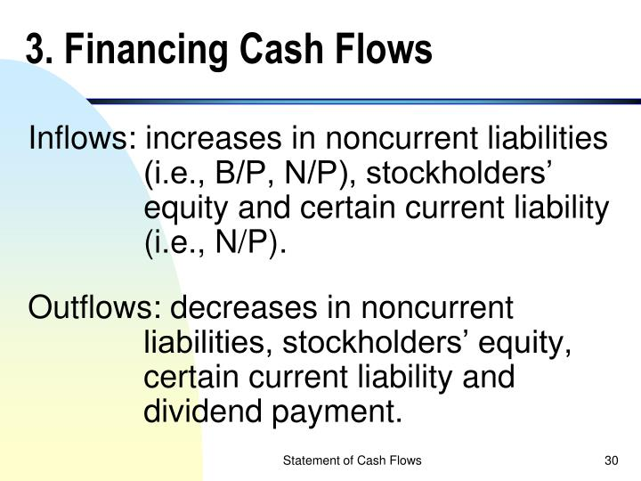 3. Financing Cash Flows