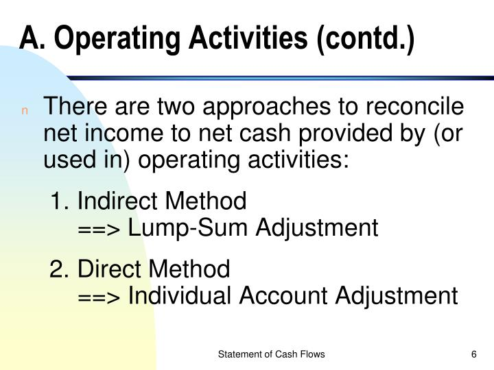 A. Operating Activities (contd.)