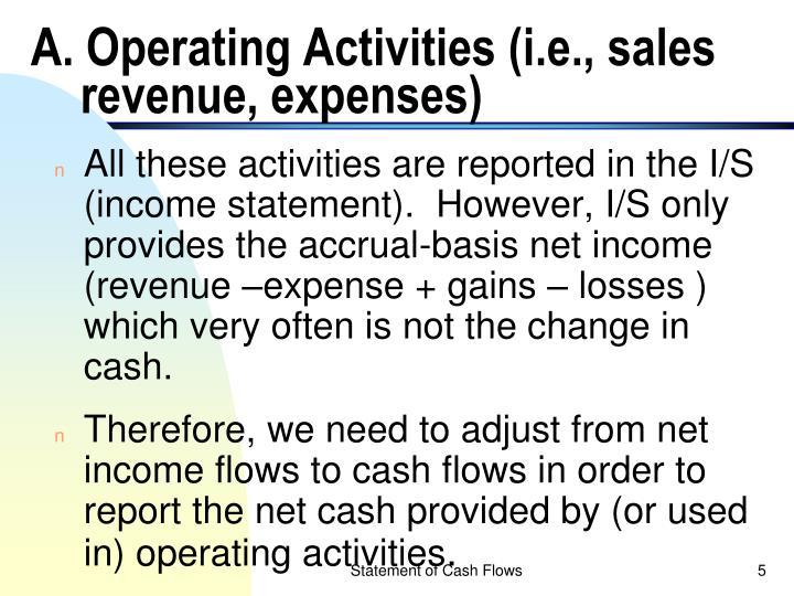 A. Operating Activities (i.e., sales revenue, expenses)