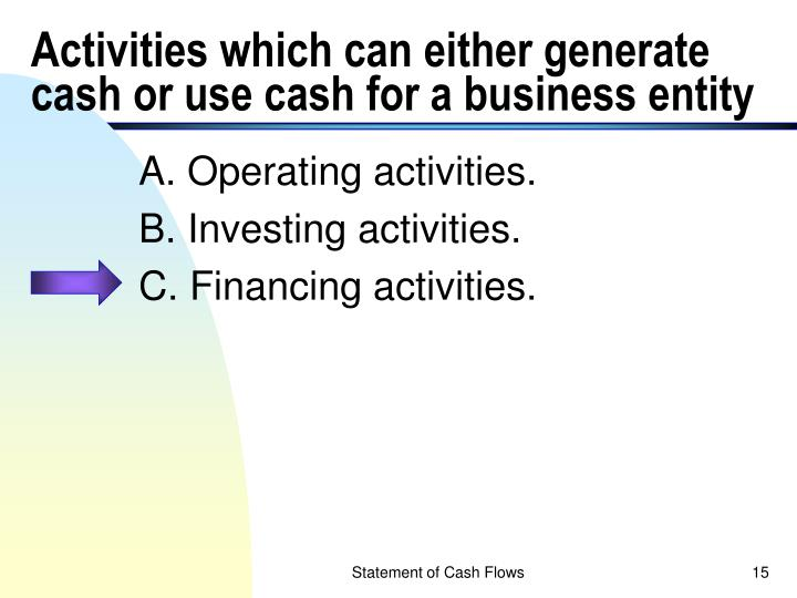 Activities which can either generate cash or use cash for a business entity