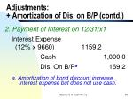 adjustments amortization of dis on b p contd