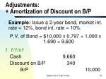 adjustments amortization of discount on b p