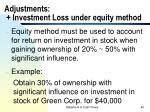 adjustments investment loss under equity method