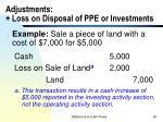 adjustments loss on disposal of ppe or investments