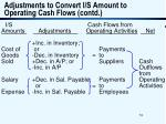 adjustments to convert i s amount to operating cash flows contd1