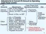 adjustments to convert i s amount to operating cash flows contd2