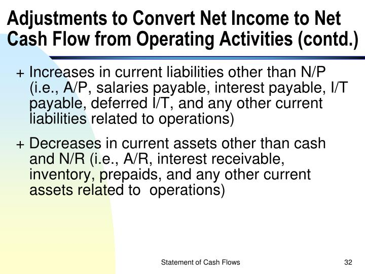 Adjustments to Convert Net Income to Net Cash Flow from Operating Activities (contd.)
