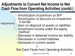 adjustments to convert net income to net cash flow from operating activities contd1